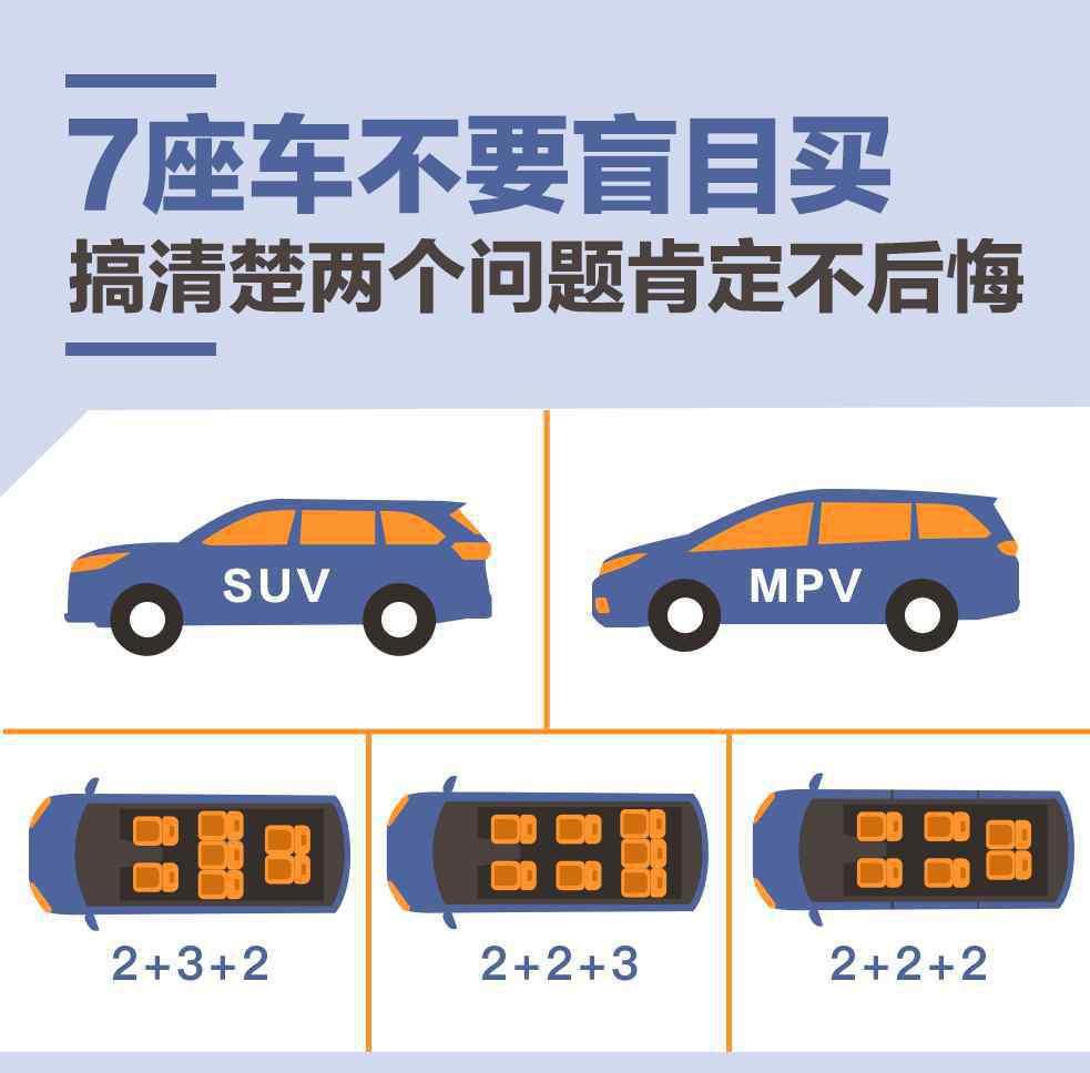 七座家用车哪款好呢 7座车不要盲目买 搞清楚两个问题肯定不后悔
