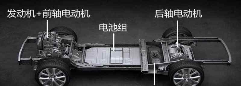 增程式电动车 增程式电动汽车原理,增程式电动汽车优缺点