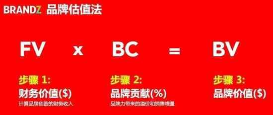 中国品牌榜 2020年BrandZ具价值中国品牌100强排行榜发布(附完整榜单)