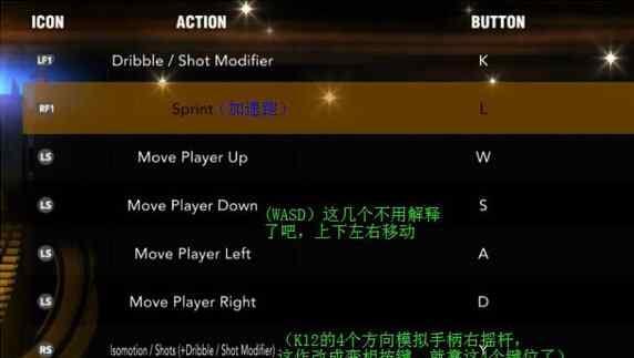 2k13按键 nba2k13控制器中文翻译
