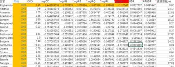 eviews怎么导入数据 eviews回归分析步骤